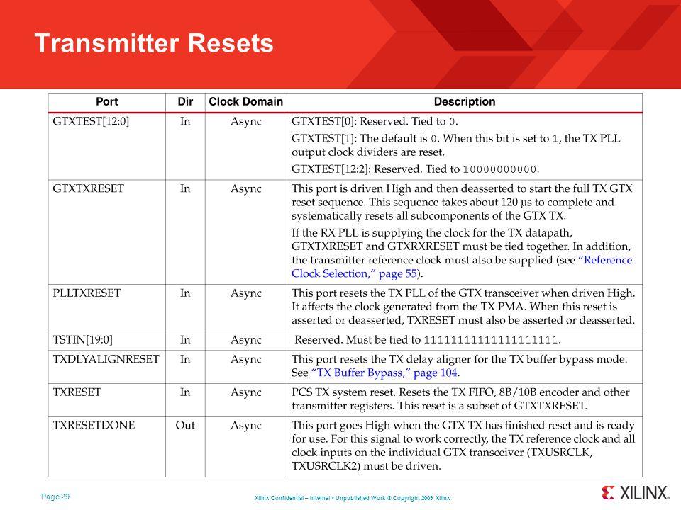 Transmitter Resets