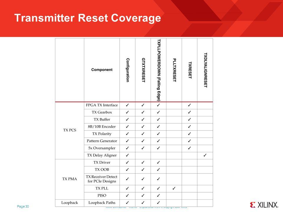 Transmitter Reset Coverage