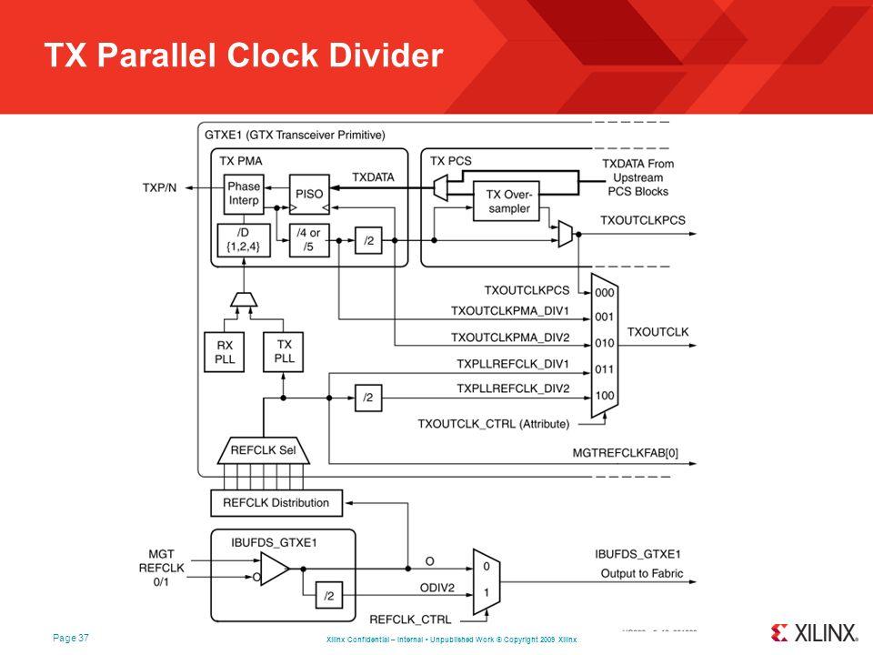 TX Parallel Clock Divider