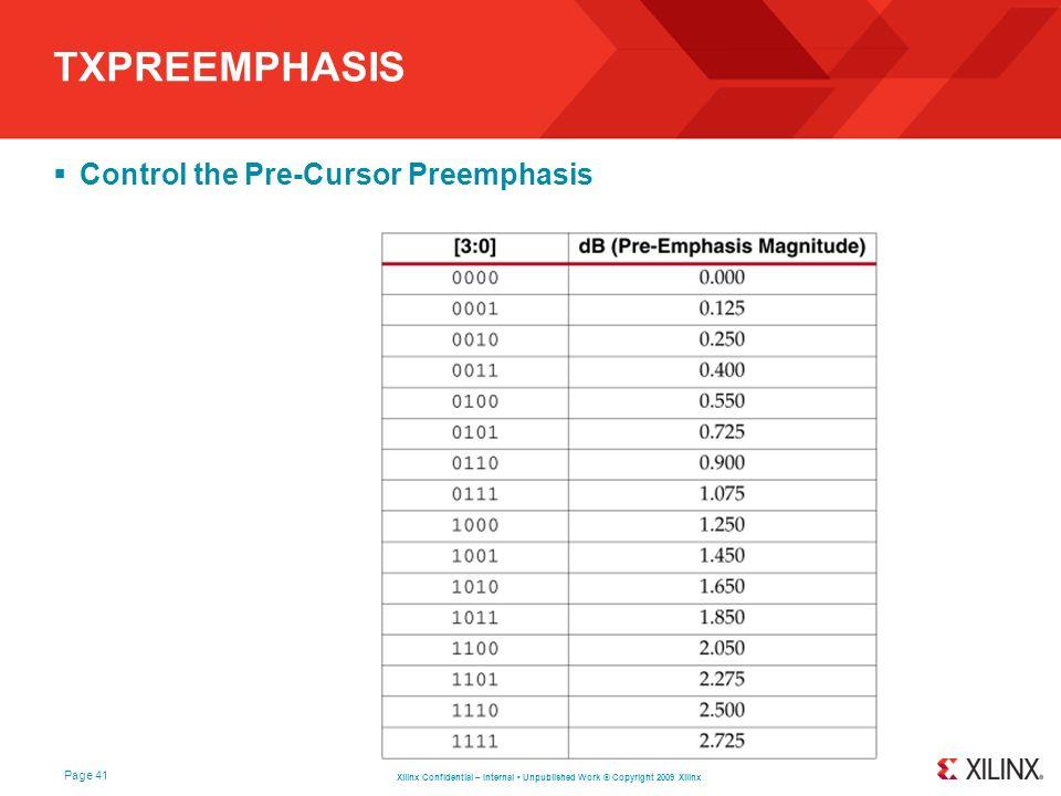 TXPREEMPHASIS Control the Pre-Cursor Preemphasis
