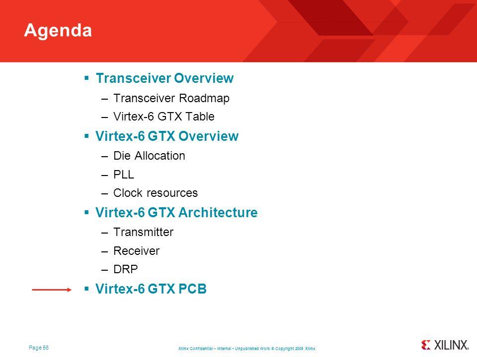 Agenda Transceiver Overview Virtex-6 GTX Overview