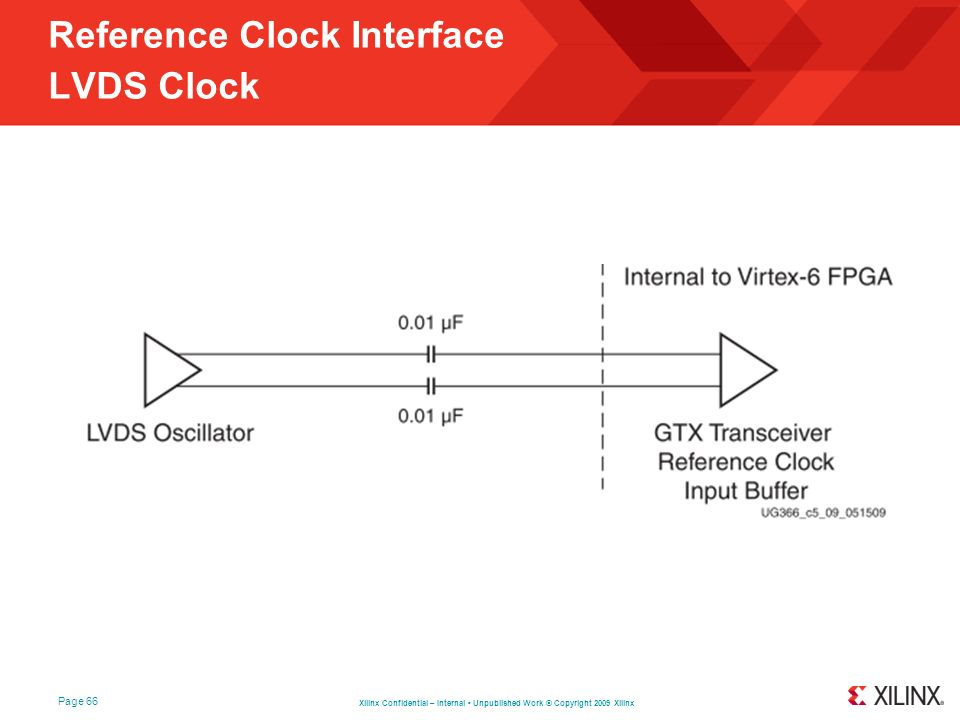 Reference Clock Interface LVDS Clock