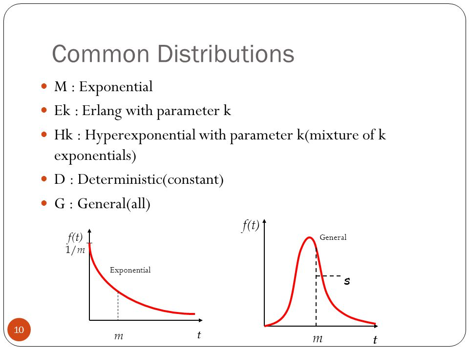 Common Distributions M : Exponential Ek : Erlang with parameter k