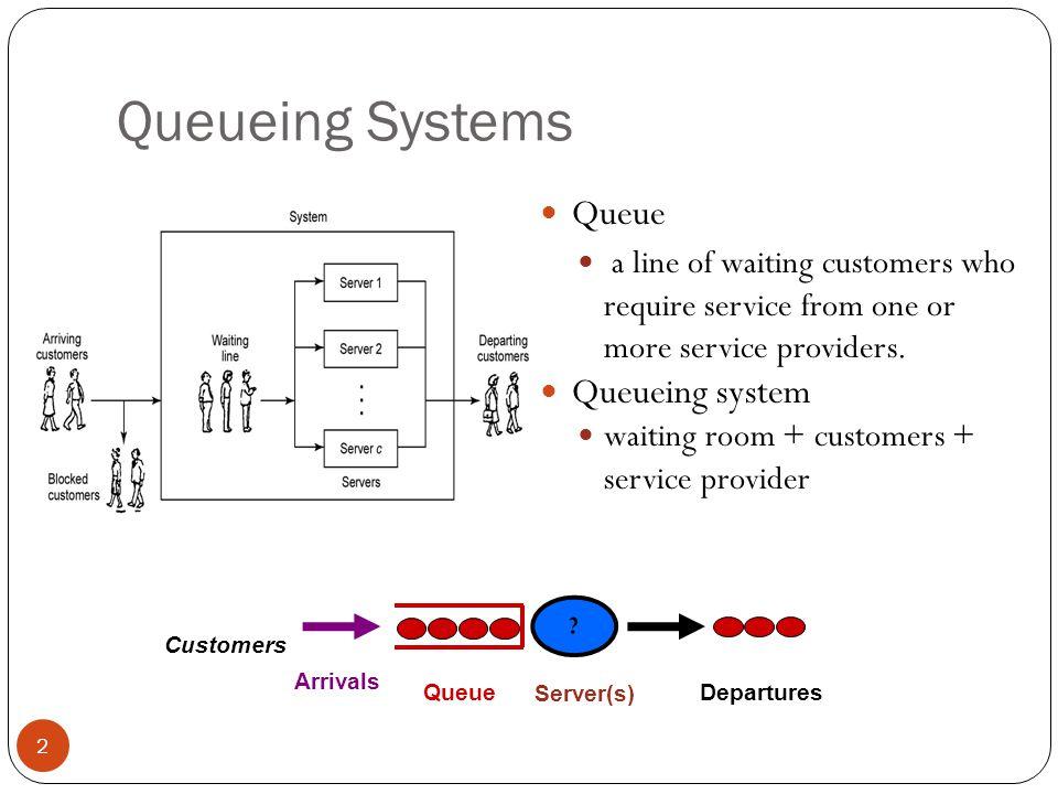 Queueing Systems Queue Queueing system