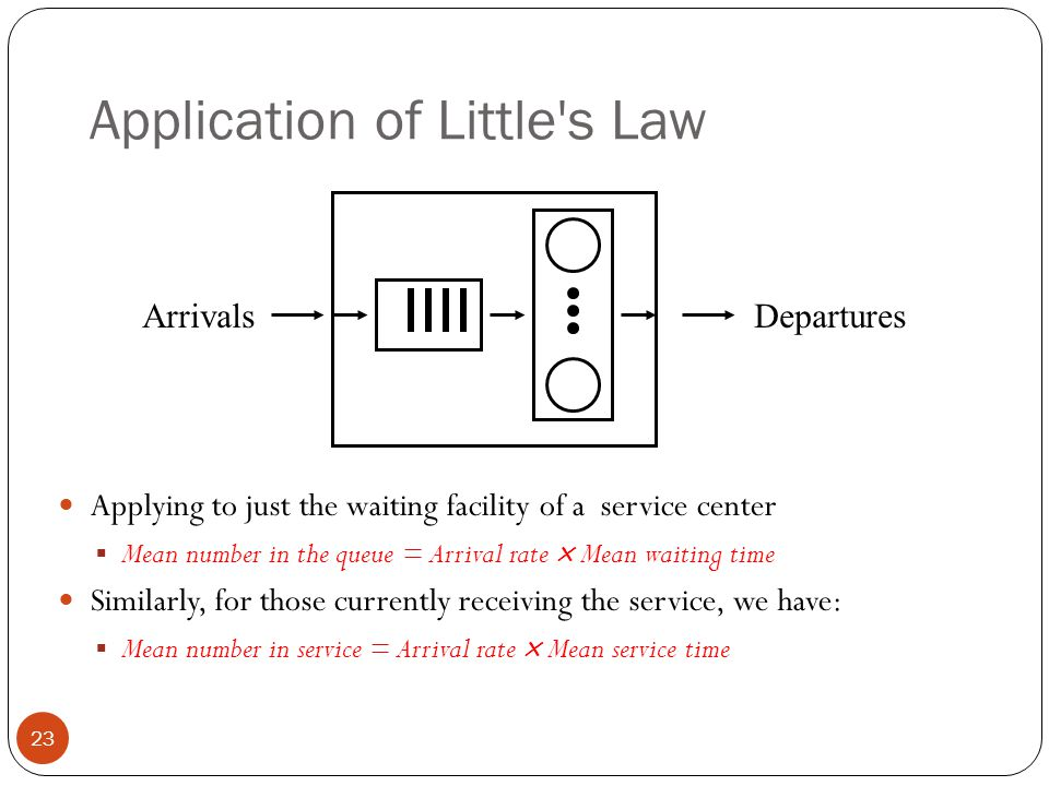 Application of Little s Law