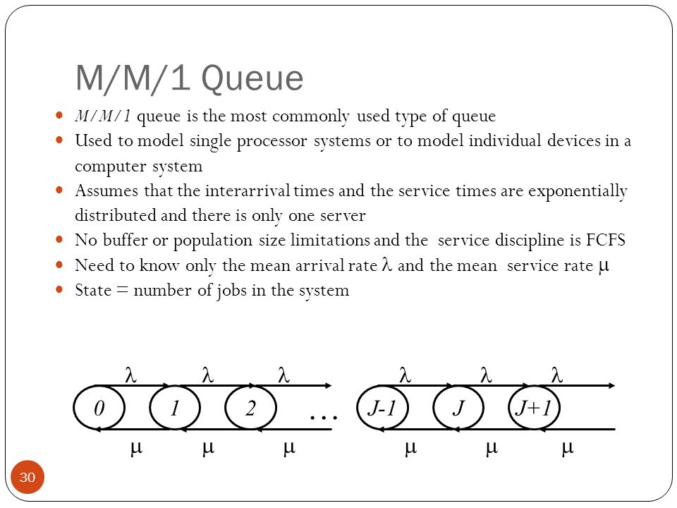 M/M/1 Queue M/M/1 queue is the most commonly used type of queue.
