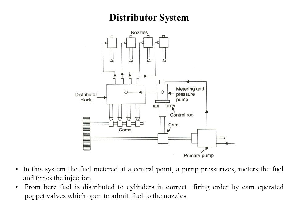 Distributor System In this system the fuel metered at a central point, a pump pressurizes, meters the fuel and times the injection.