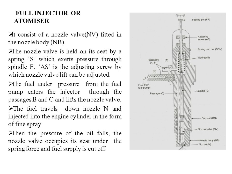 FUEL INJECTOR OR ATOMISER