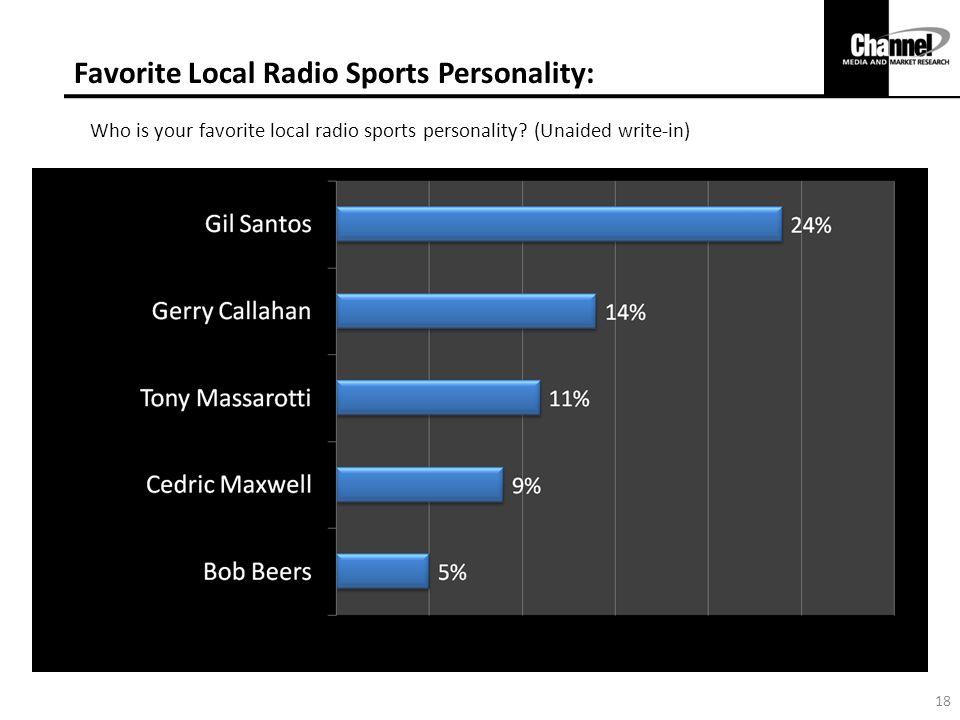 Favorite Local Radio Sports Personality:
