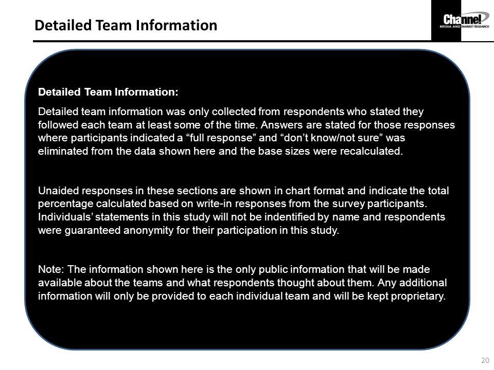 Detailed Team Information