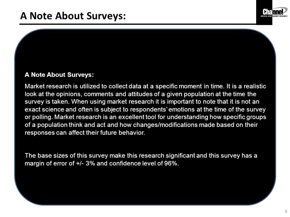 A Note About Surveys: A Note About Surveys: