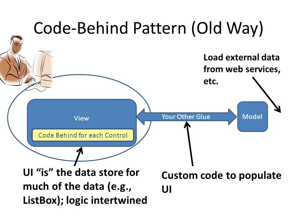 Code-Behind Pattern (Old Way)