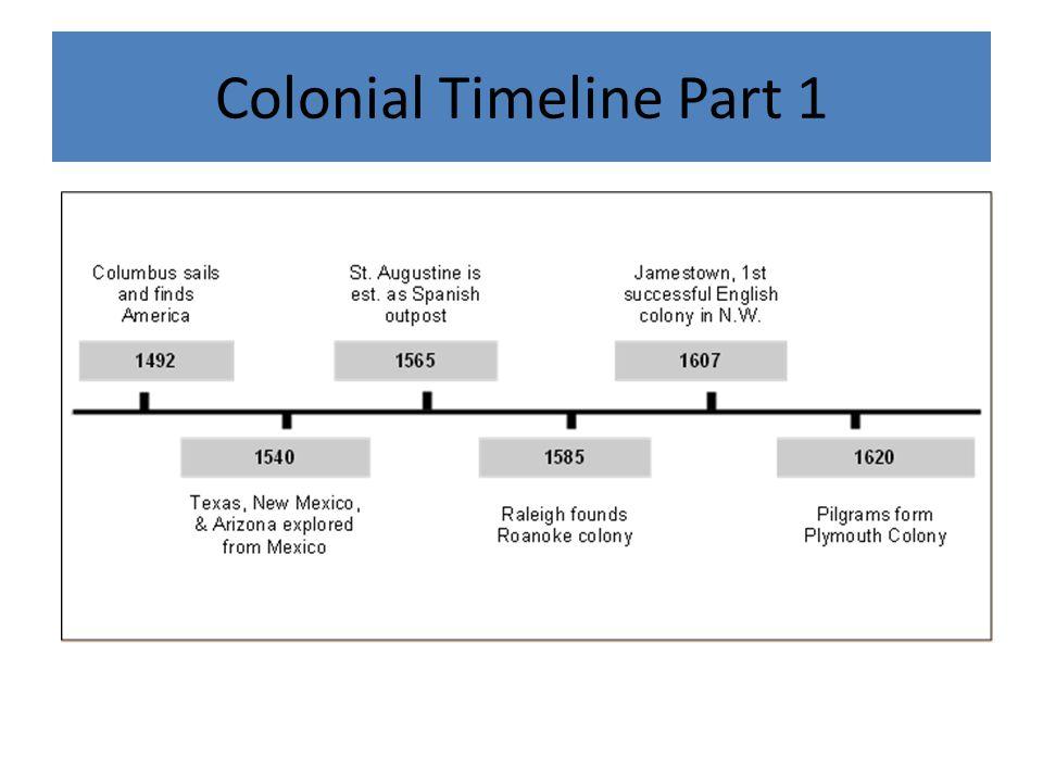 Colonial Timeline Part 1