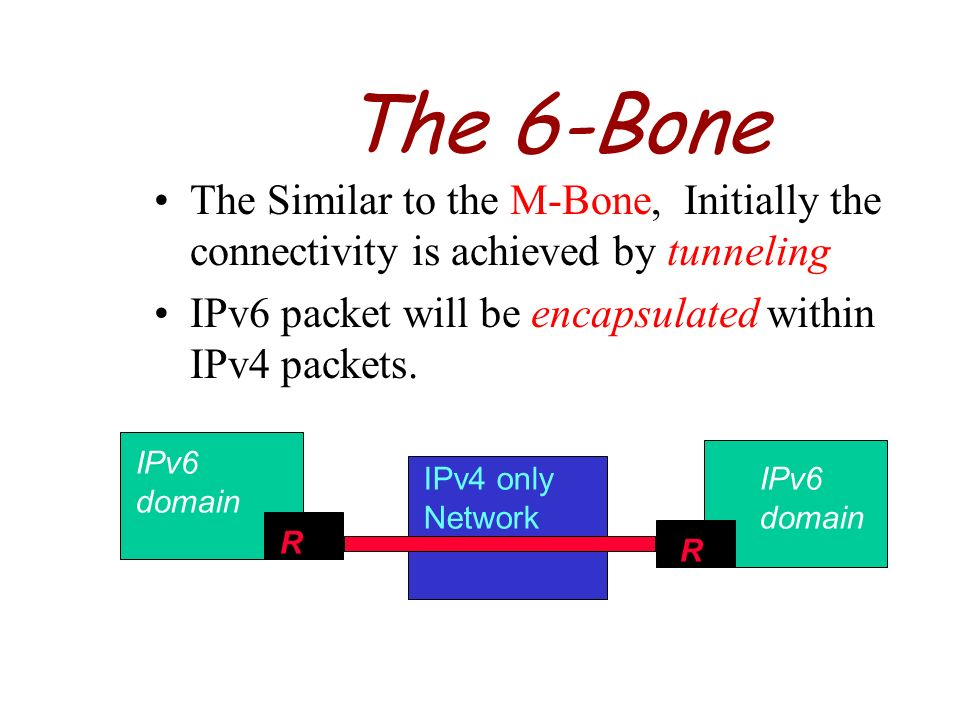 The 6-BoneThe Similar to the M-Bone, Initially the connectivity is achieved by tunneling. IPv6 packet will be encapsulated within IPv4 packets.