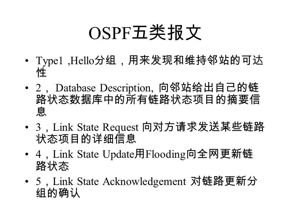 OSPF五类报文 Type1 ,Hello分组,用来发现和维持邻站的可达性