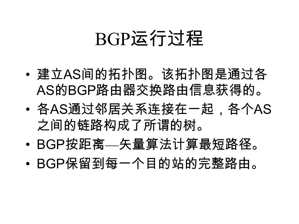 BGP运行过程 建立AS间的拓扑图。该拓扑图是通过各AS的BGP路由器交换路由信息获得的。