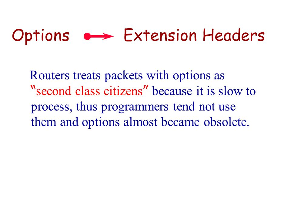 Options Extension Headers