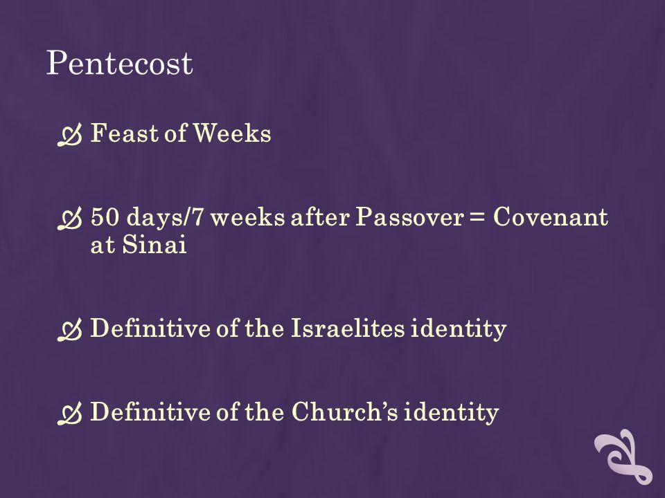 Pentecost Feast of Weeks