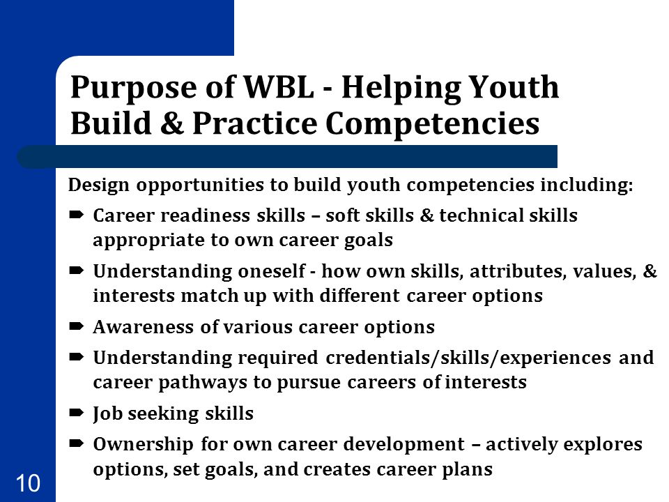 Purpose of WBL - Helping Youth Build & Practice Competencies