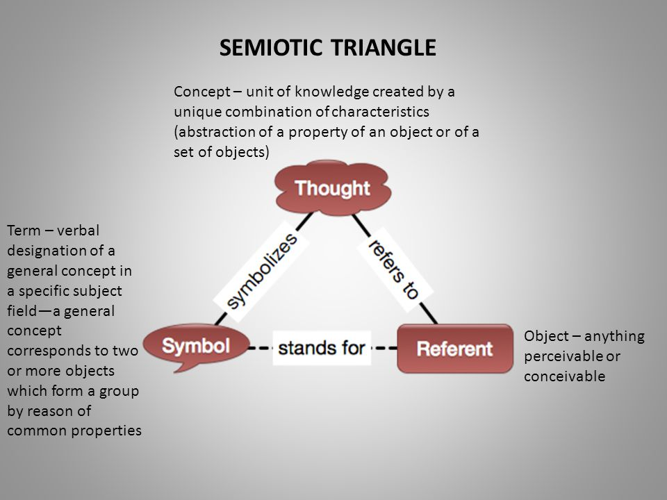 SEMIOTIC TRIANGLE