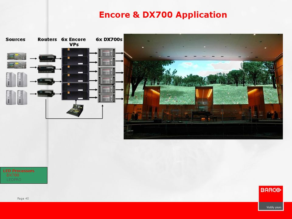 Encore & DX700 Application