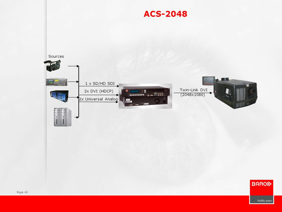 ACS-2048 Sources 1 x SD/HD SDI Twin-Link DVI 2x DVI (HDCP) (2048x1080)