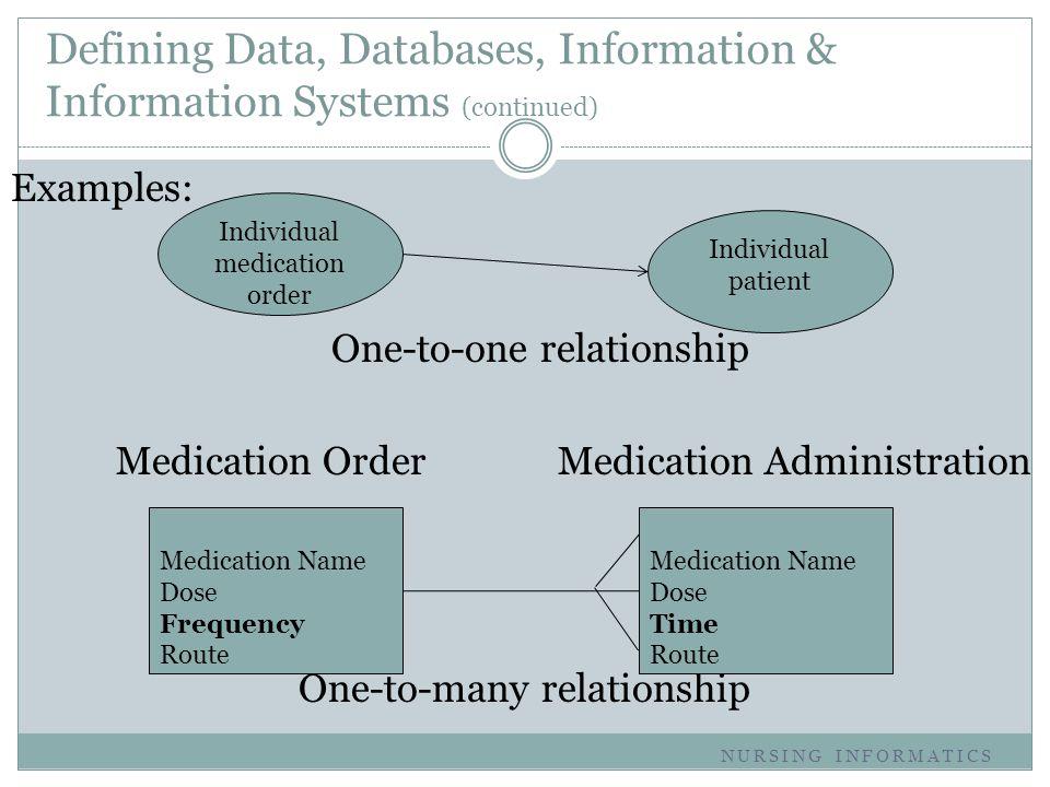 Individual medication order