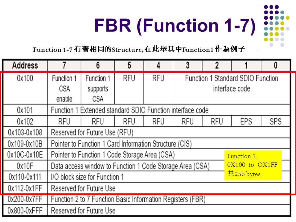 FBR (Function 1-7) Function 1-7 有著相同的Structure, 在此舉其中Function1 作為例子