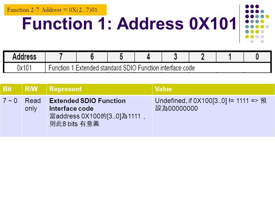 Function 1: Address 0X101 Function 2-7 Address = 0X(2..7)01 Bit R/W