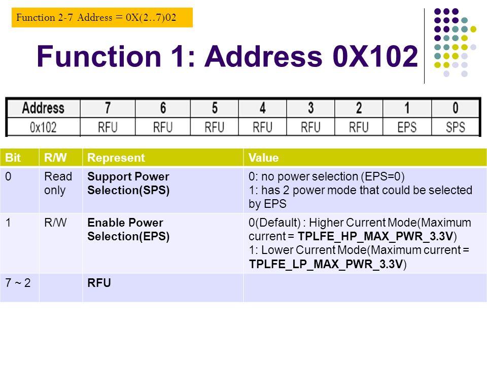 Function 1: Address 0X102 Function 2-7 Address = 0X(2..7)02 Bit R/W