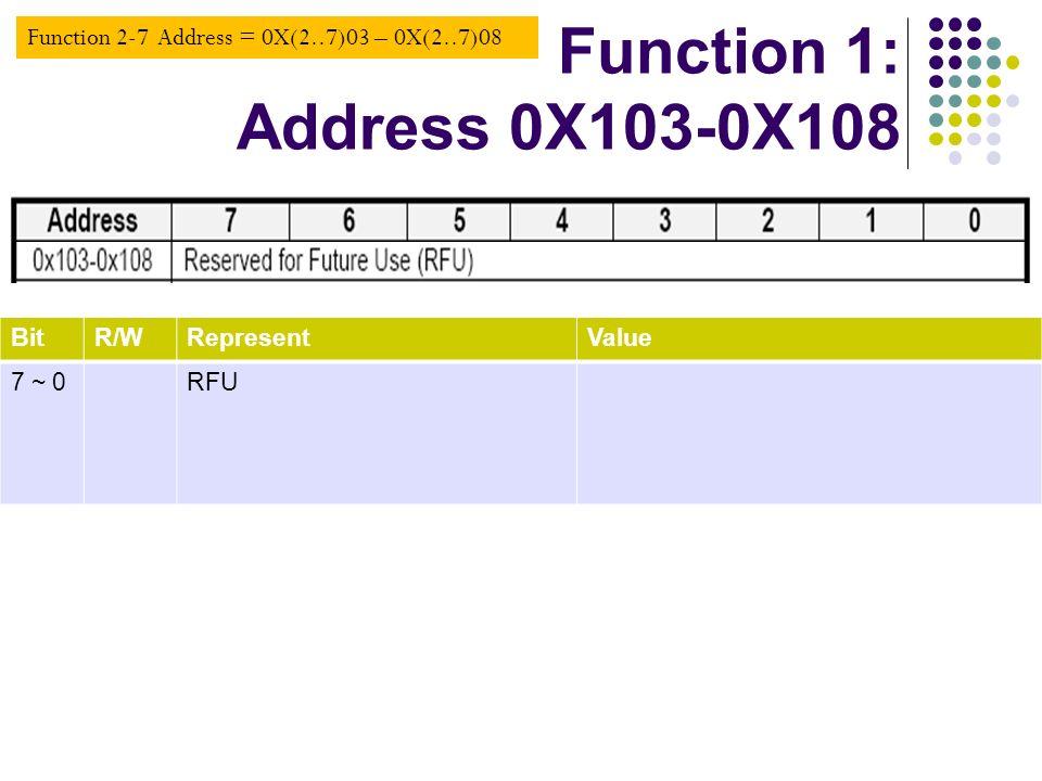 Function 2-7 Address = 0X(2..7)03 – 0X(2..7)08