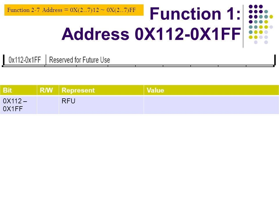 Function 1: Address 0X112-0X1FF