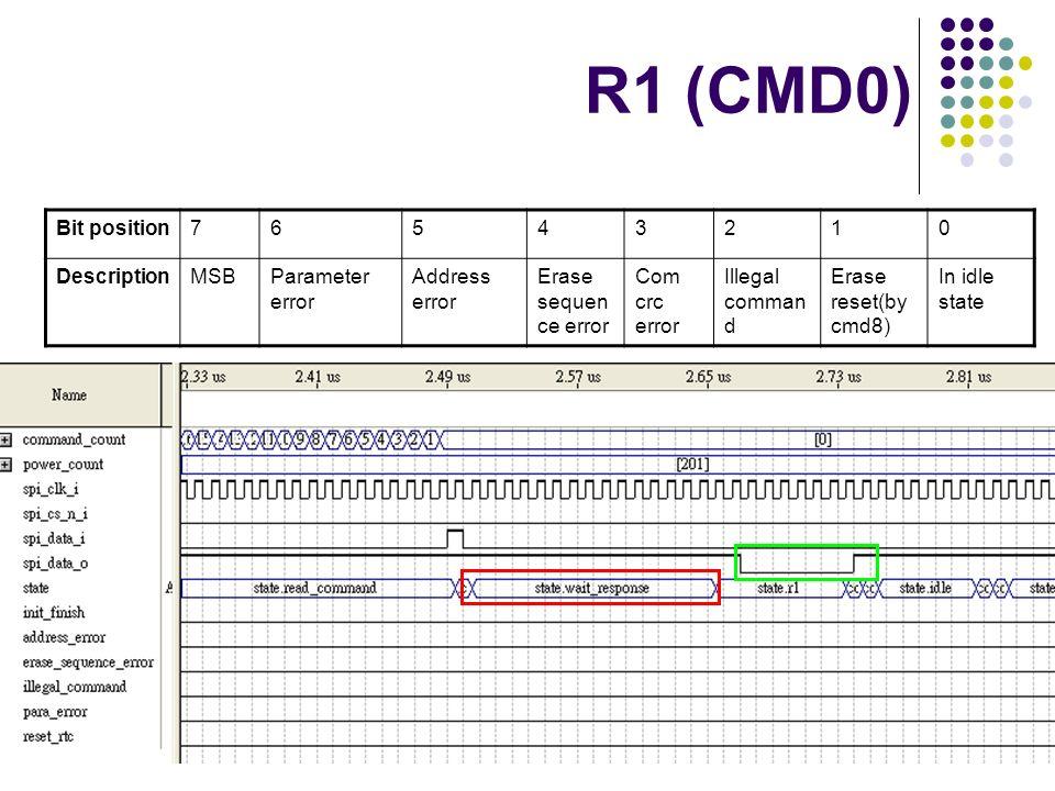 R1 (CMD0) Bit position 7 6 5 4 3 2 1 Description MSB Parameter error