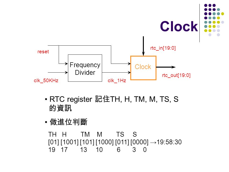 Clock RTC register 記住TH, H, TM, M, TS, S 的資訊 做進位判斷 Frequency Divider