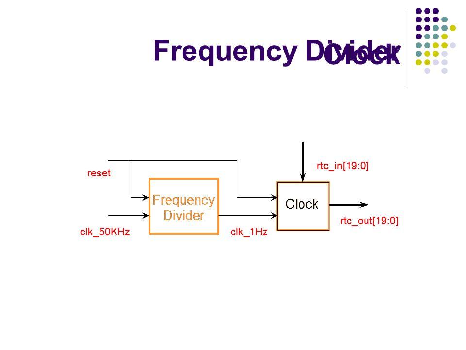 Frequency Divider Clock Clock Frequency Divider Clock