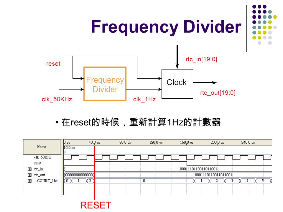 Frequency Divider 在reset的時候,重新計算1Hz的計數器 RESET Frequency Divider Clock