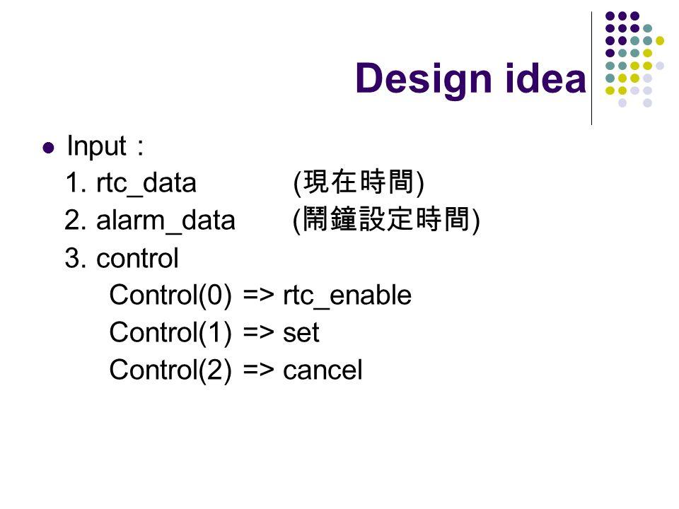 Design idea Input: 1. rtc_data (現在時間) 2. alarm_data (鬧鐘設定時間)