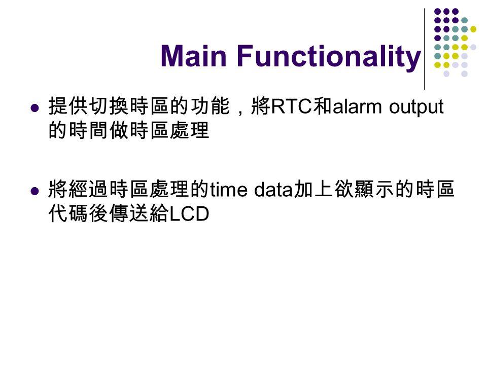 Main Functionality 提供切換時區的功能,將RTC和alarm output的時間做時區處理