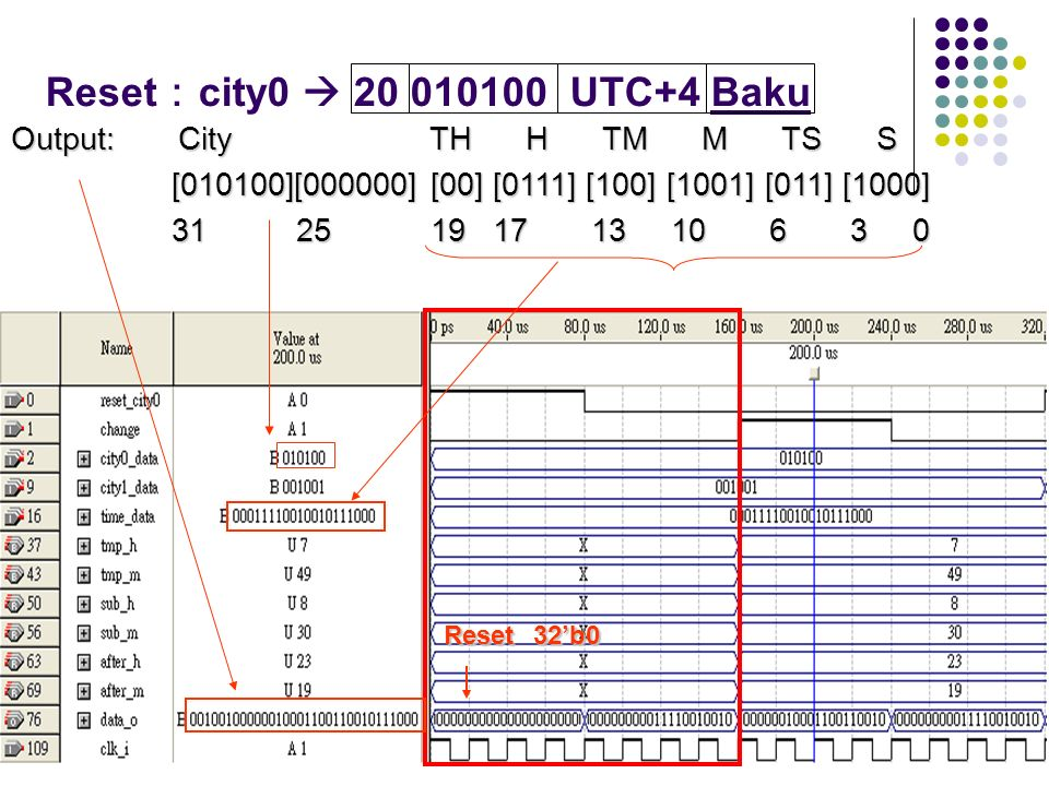 Reset:city0  20 010100 UTC+4 Baku Output: City TH H TM M TS S