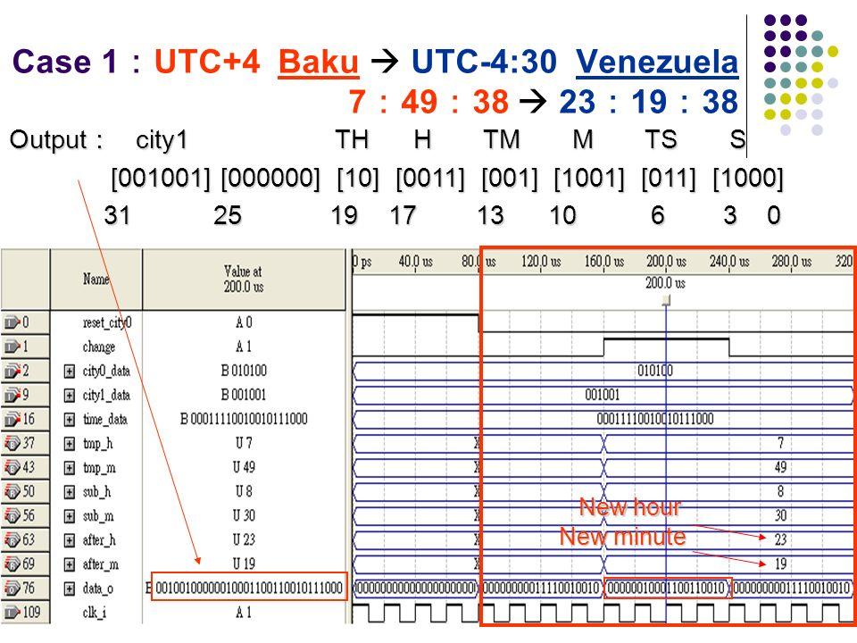 Case 1:UTC+4 Baku  UTC-4:30 Venezuela 7:49:38  23:19:38
