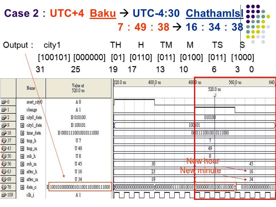Case 2:UTC+4 Baku  UTC-4:30 Chathamlsl 7:49:38  16:34:38