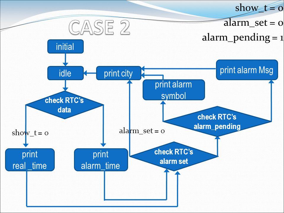 show_t = 0 alarm_set = 0 alarm_pending = 1