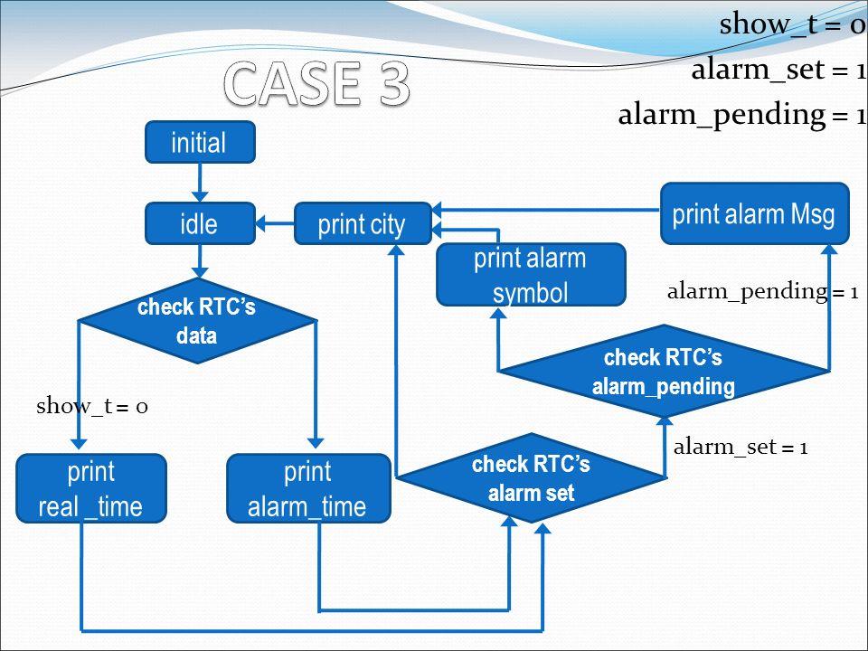 show_t = 0 alarm_set = 1 alarm_pending = 1