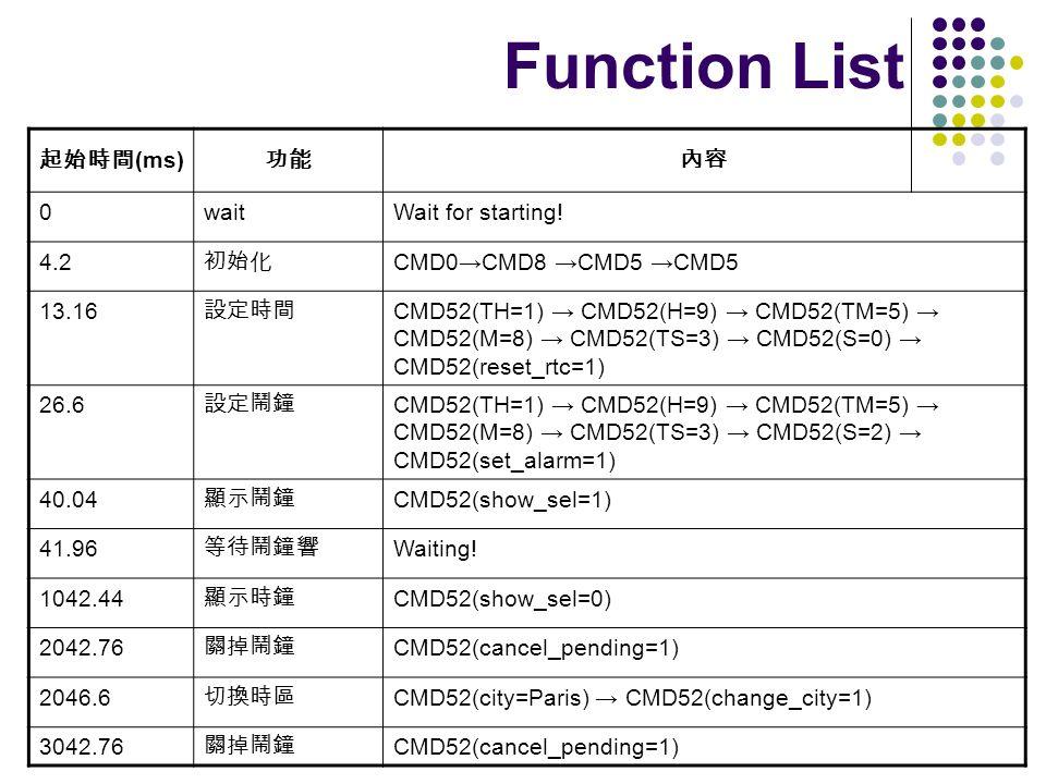 Function List 起始時間(ms) 功能 內容 wait Wait for starting! 4.2 初始化
