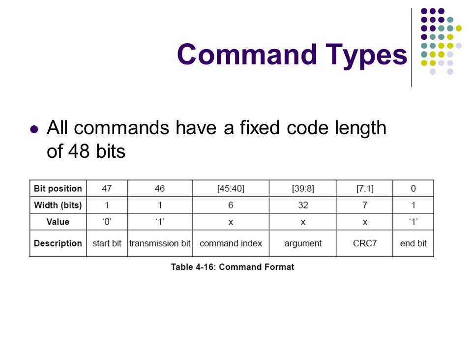Command Types All commands have a fixed code length of 48 bits