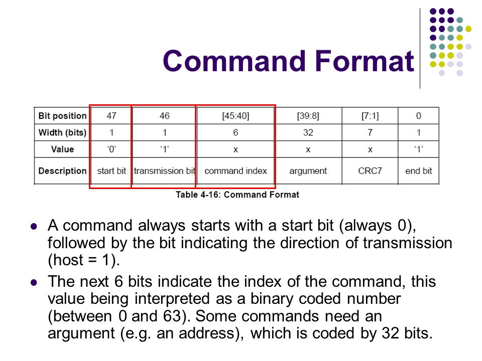 Command Format A command always starts with a start bit (always 0), followed by the bit indicating the direction of transmission (host = 1).