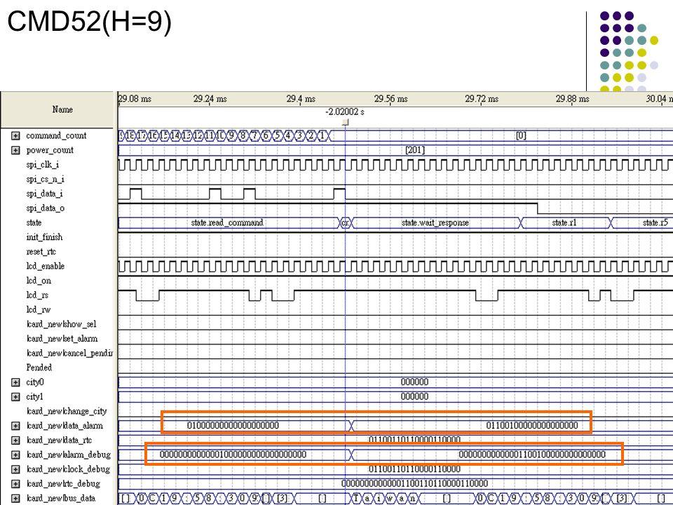 CMD52(H=9)