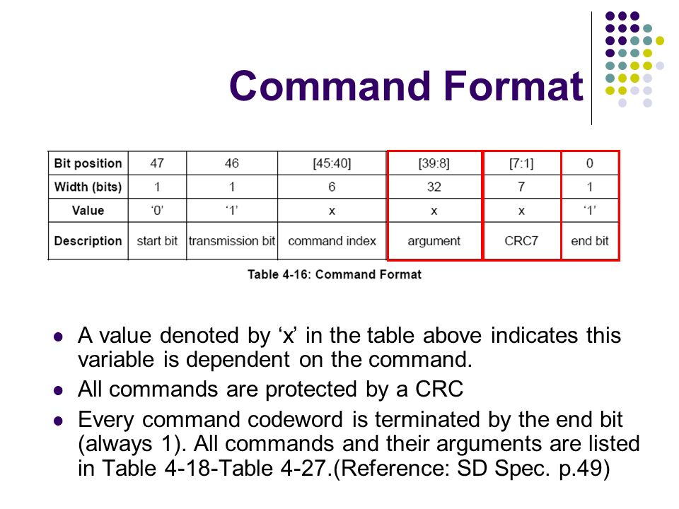 Command Format A value denoted by 'x' in the table above indicates this variable is dependent on the command.