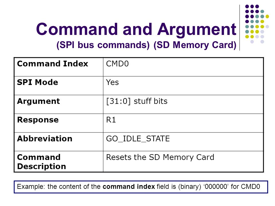 Command and Argument (SPI bus commands) (SD Memory Card)