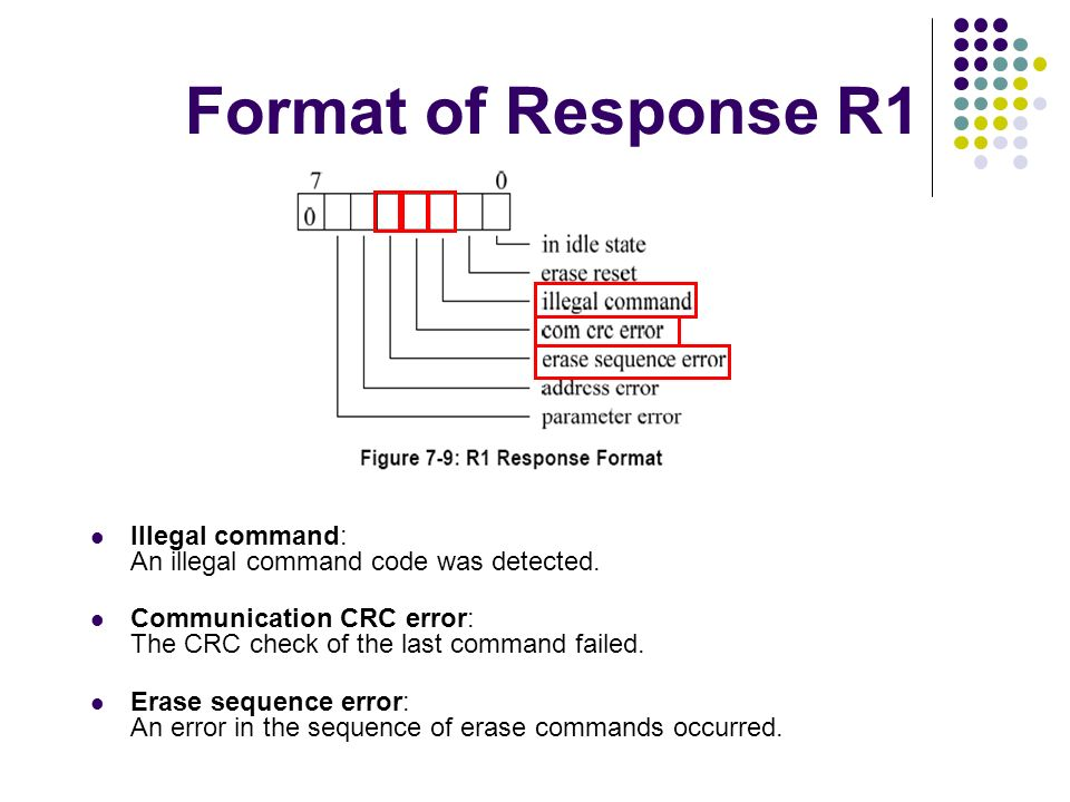 Format of Response R1 Illegal command: An illegal command code was detected. Communication CRC error: The CRC check of the last command failed.